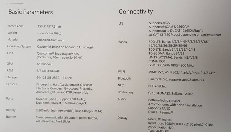 OnePlus 5T Photographs And User Manual Leaked Ahead Of The Official Launch 1